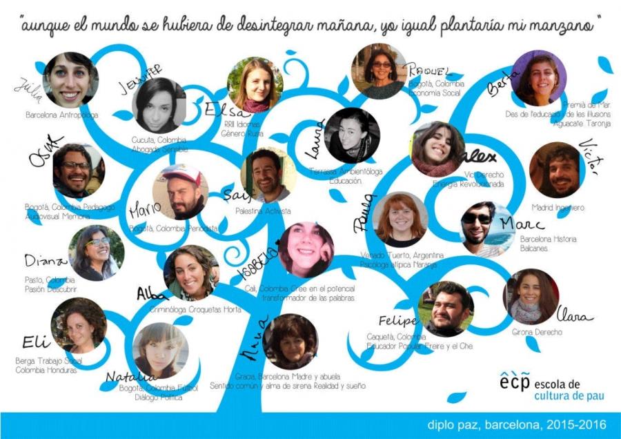 20ª edición de la Diplomatura de Postgrado en Cultura de Paz – Escola de Cultura de Pau (UAB)